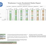 Washtenaw_County_Residential_Market_Report